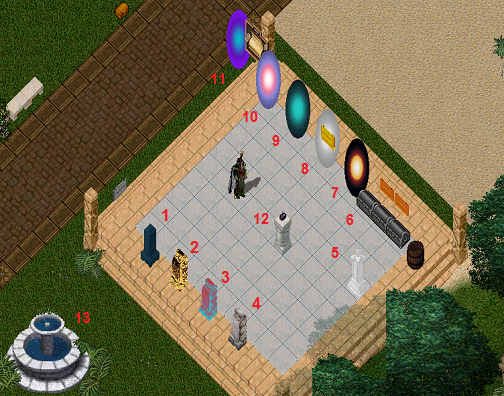 uo gateway free shard, sylvan heart shard, ultima online